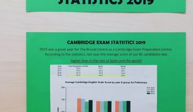 English Exams, Statistics, Exam results 2019